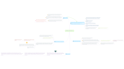 Mind Map: Bioética y Franciscanismo