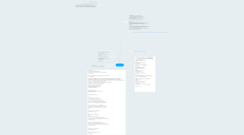Mind Map: secure shell