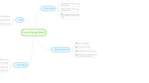 Mind Map: Home Energy Meter