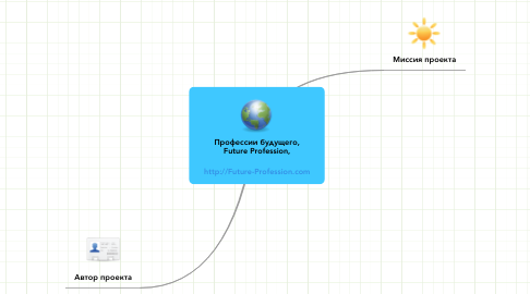 Mind Map: Профессии будущего, Future Profession,  http://Future-Profession.com