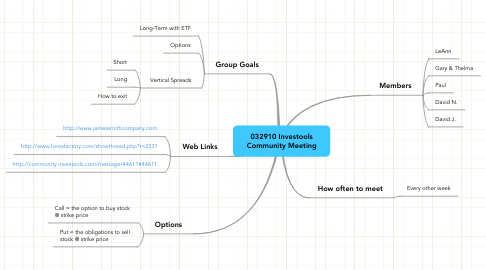 Mind Map: 032910 Investools Community Meeting