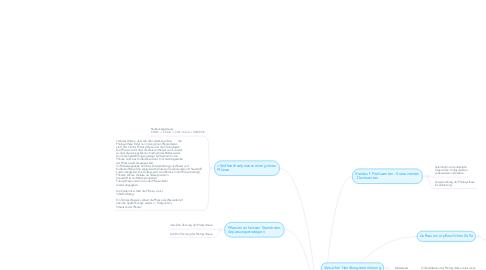 Mind Map: Photosynthese