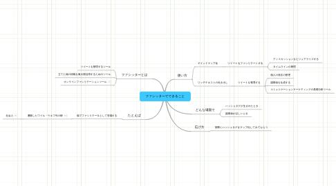 Mind Map: ファシッターでできること