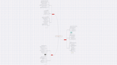 Mind Map: TECNICAS DE LABORATORIO PARA VIRUS