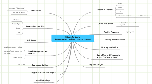 Mind Map: Criteria To Use in  Selecting Your Ideal Web Hosting Provider
