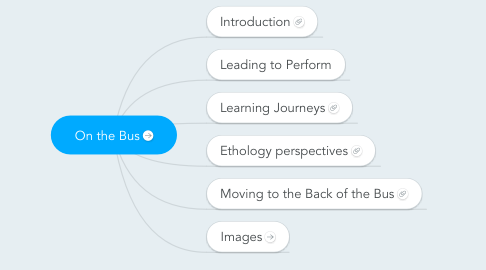 Mind Map: On the Bus