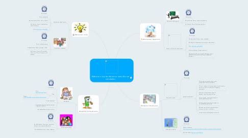 Mind Map: Elaborar circuito eléctrico sencillo con simulador