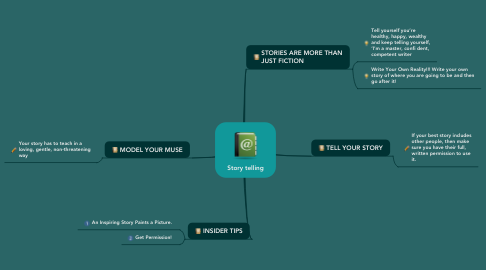 Mind Map: Story telling