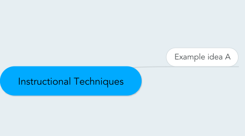 Mind Map: Instructional Techniques