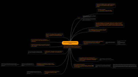 Mind Map: Origen del Derecho Internacional Privado