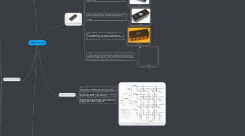 Mind Map: Memorias ROM: