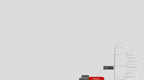 Mind Map: Ressources sur la RÉFORME de la formation (GREF Bretagne MAJ 15/01/16)