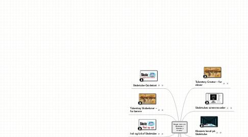 Mind Map: Meget mere om Skoletube / Tubestory Creator