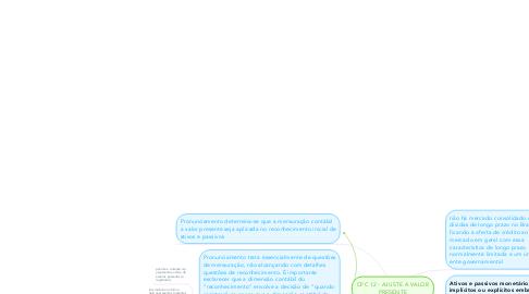 Mind Map: CPC 12 - AJUSTE A VALOR PRESENTE