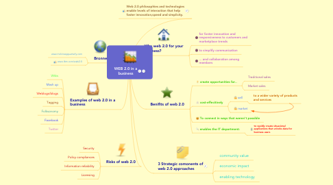 Mind Map: WEB 2.0 in a