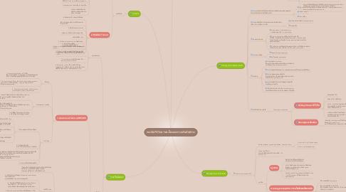 Mind Map: พยาธิสรีรวิทยาของไตและทางเดินปัสสาวะ