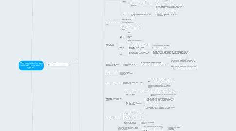 "Mind Map: Программа бесплатного вебинара ""Революция в туризме"""