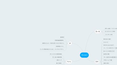 Mind Map: ShotaU