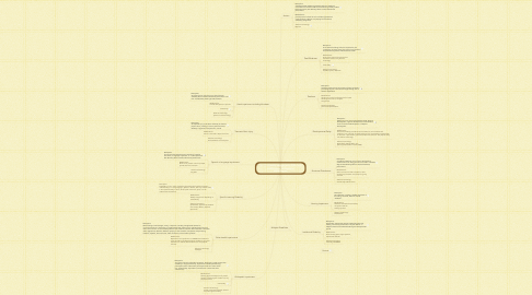 Mind Map: The 14 disability categories in IDEA (with modifications and assistive technologies)