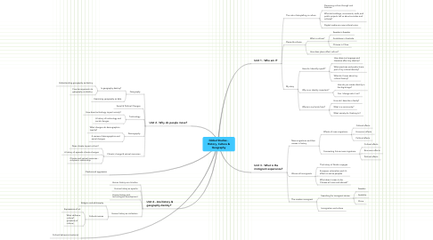 Mind Map: Global Studies -History, Culture &Geography