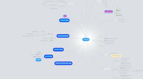 Mind Map: V Week