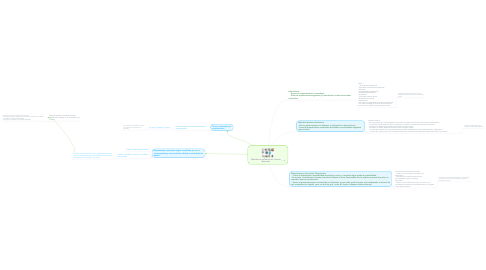 Mind Map: Métodos de validación en Ciencias Naturales