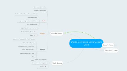 Mind Map: Digital Conferring Using Google Drive