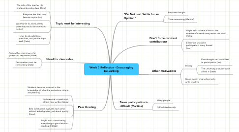 Mind Map: Week 5 Reflection - Encouraging De-Lurking
