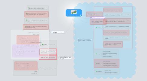 Mind Map: Determinación de Precio Final