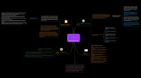 Mind Map: Dispositivos moviles