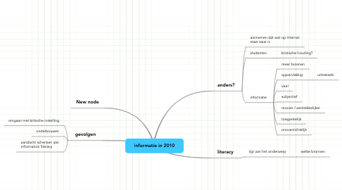 Mind Map: informatie in 2010
