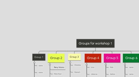 Mind Map: Groups for workshop 1
