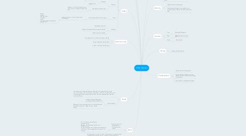 Mind Map: GTA Server