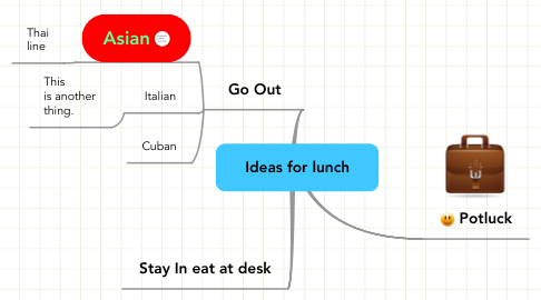 Mind Map: Ideas for lunch
