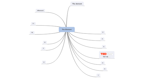 Mind Map: The Element