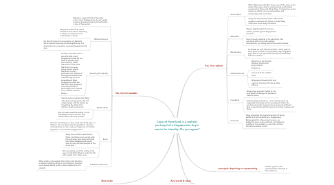 Mind Map: Copy of Heartland is a realistic