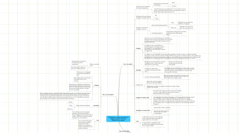 Mind Map: Heartland is a realistic portrayal of aSingaporean boy's search foridentity. Do you agree?