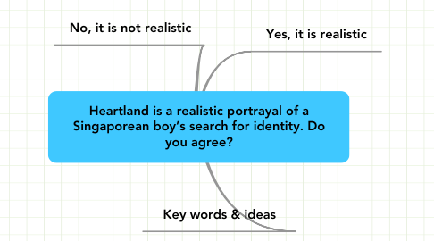 Mind Map: Heartland is a realistic portrayal of a Singaporean boy's search for identity. Do you agree?