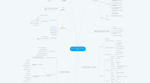 "Mind Map: Projet ""Goût du Produit"" - CR01"