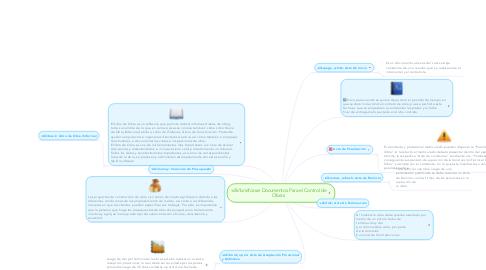 Mind Map: Documentos Para el Control de Obras