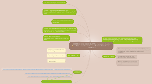 Mind Map: DRESS CODE (GENDER BIAS?)To what extent does the school code show males as vultures and females as scandalous?