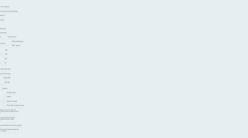 Mind Map: Cahier des charges (IF24 : Progiciels de gestion intégrés, SAP)