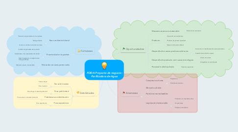 Mind Map: FODA Proyecto de negocio: Purificadora de Agua