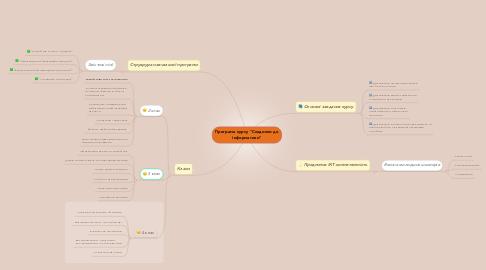 """Mind Map: Програма курсу """"Сходинки до інформатики"""""""