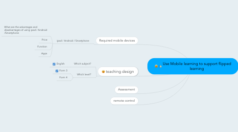 Mind Map: Use Mobile learning to support flipped learning