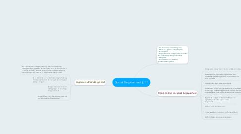 Mind Map: Social Begivenhed § 11