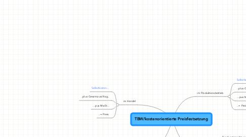 Mind Map: TBW/kostenorientierte Preisfestsetzung