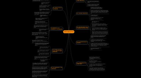 Mind Map: CONSTITUCIÓN POLÍTICA DE COLOMBIA DE 1991