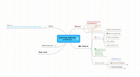 Mind Map: Passionate Networks of KSV'ers