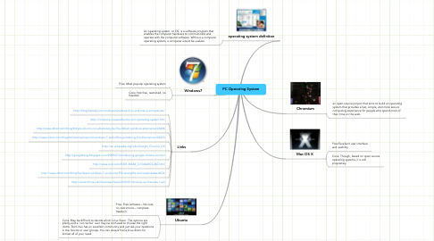 Mind Map: PC Operating System